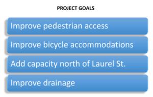 MacArthur Feasibility Study - Goals